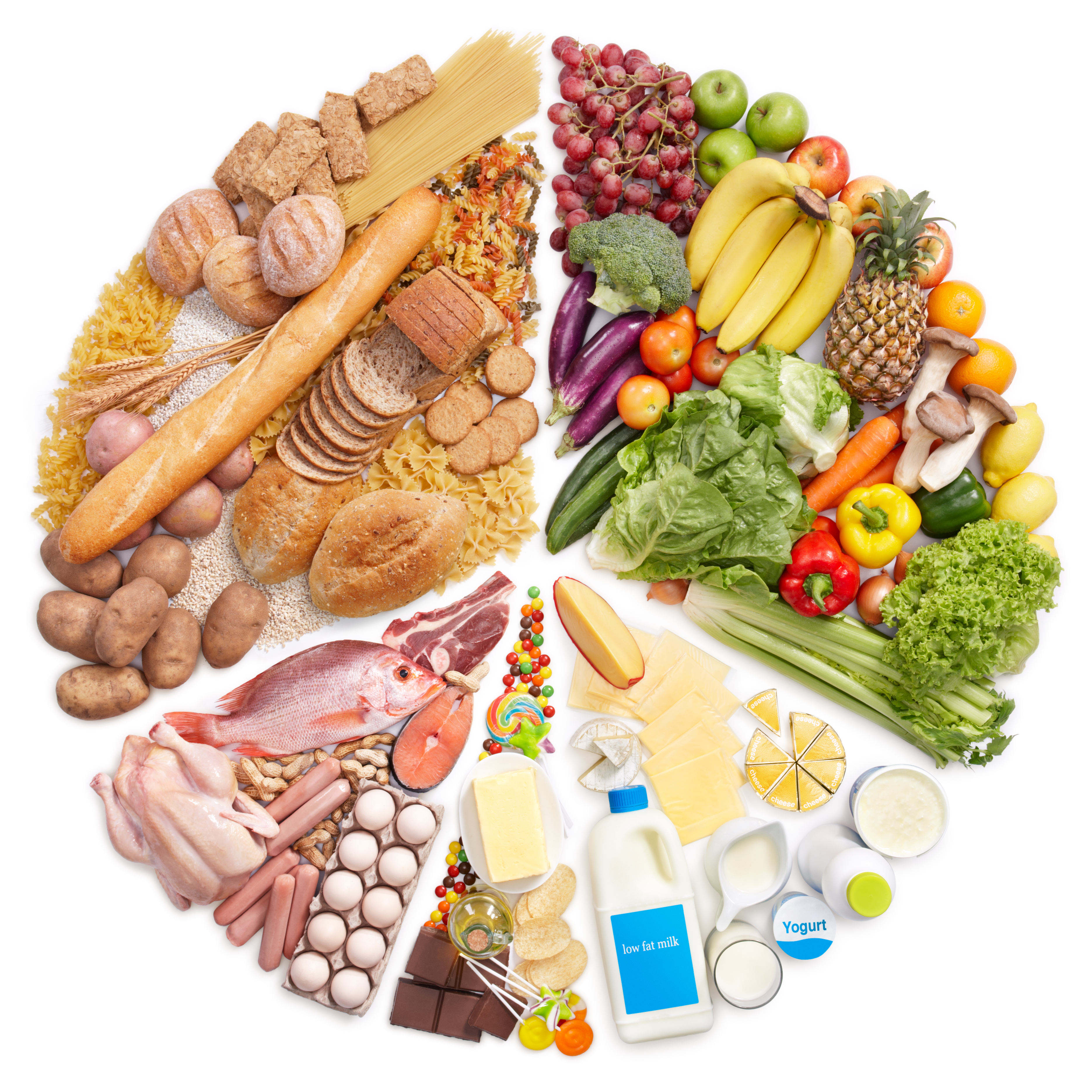 Food, Healthy Eating, Fad Diet, When Did Food Stop Being Normal